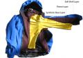 راهنمای انتخاب پوشاک کوهنوردی